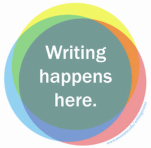 "Montana State University Writing Center logo. Colorful circle reads, ""Writing Happens Here."" Writing Center website small along the edge of the circle."